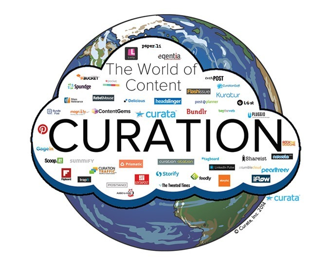 4 Ways You Can Curate Content To Add Value To Your Content Marketing Efforts