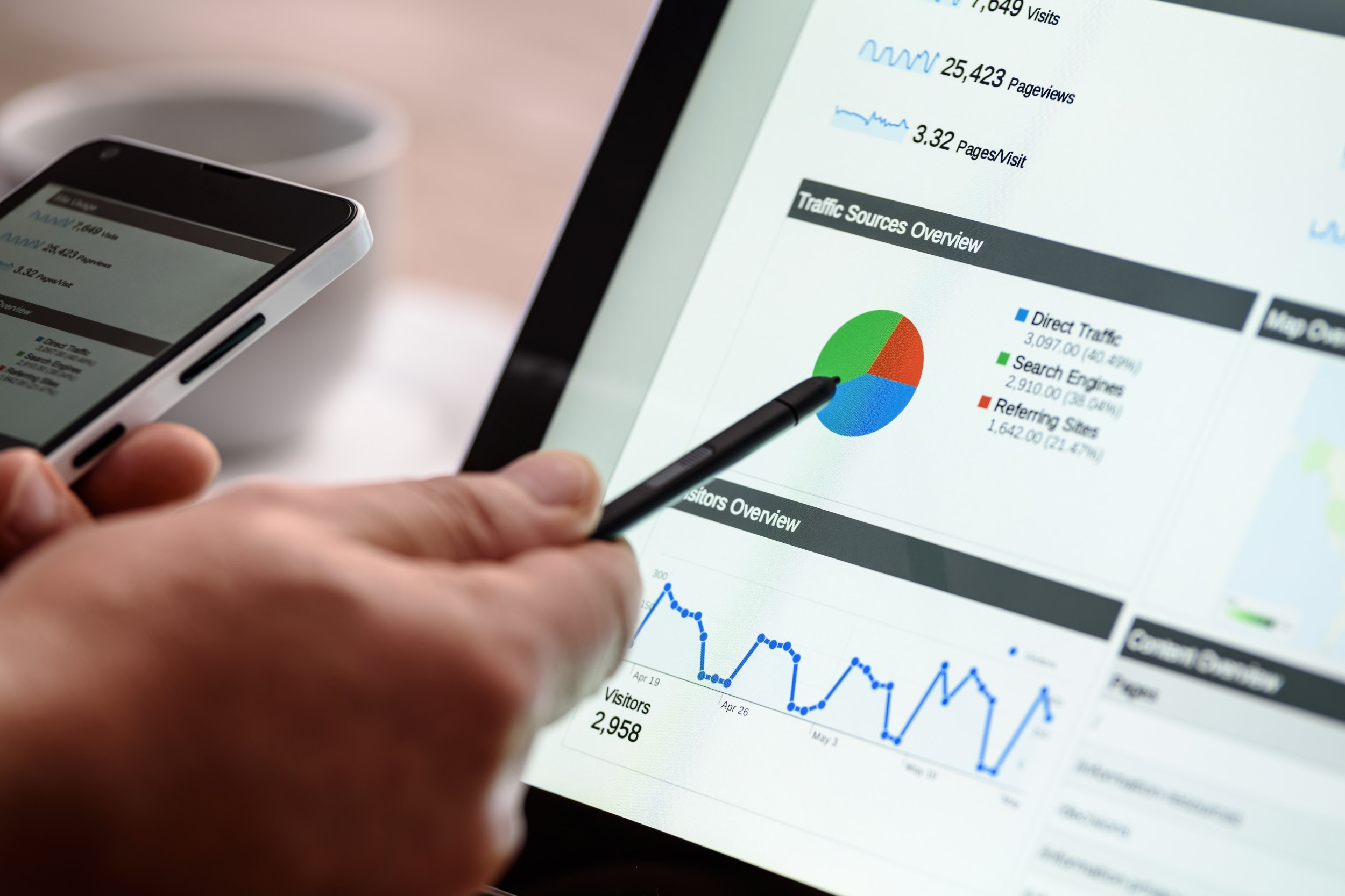 5 SIGNS YOU SHOULD OUTSOURCE ADWORDS MANAGEMENT