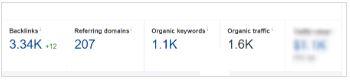 3pl-organic-search